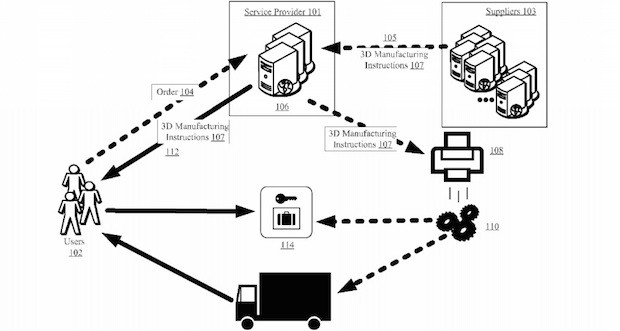 Amazon Trucks To 3d Print Products During Delivery Route